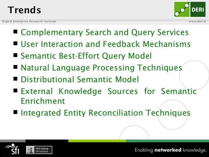 TrendsDigital Enterprise Research Institute                www.deri.ie           Complementary Search and Query Services ...