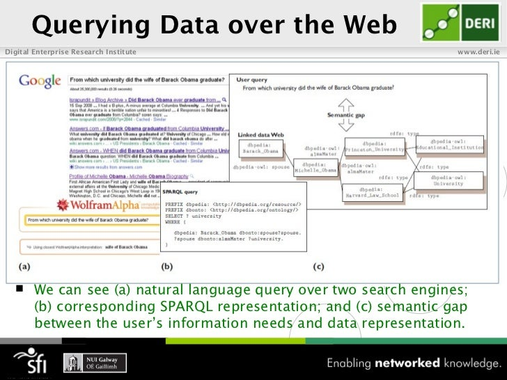 Querying Data over the WebDigital Enterprise Research Institute                               www.deri.ie       We can se...