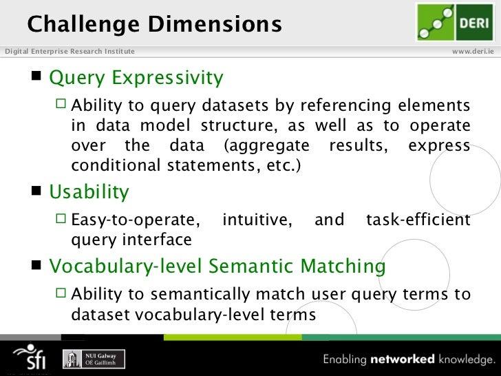 Challenge DimensionsDigital Enterprise Research Institute                                 www.deri.ie           Query Exp...
