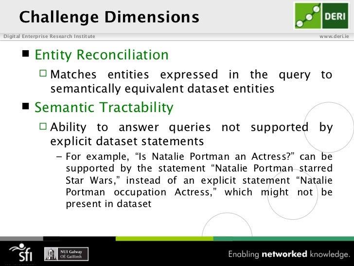 Challenge DimensionsDigital Enterprise Research Institute                                    www.deri.ie           Entity...