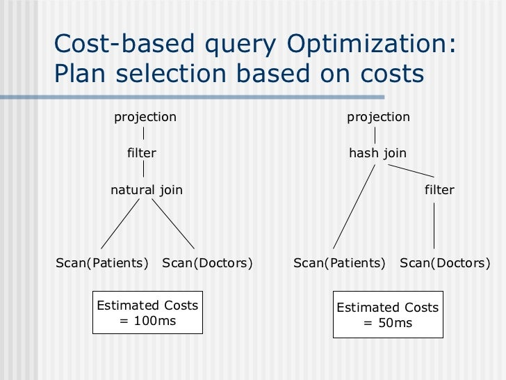 Ppt chase & backchase: a versatile tool for query optimization.