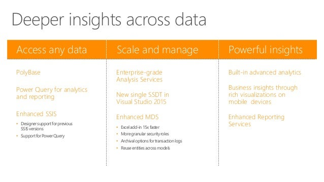 Deeper insights across data Access any data PolyBase Power Query for analytics and reporting Enhanced SSIS • Designersuppo...