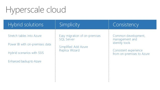 Hyperscale cloud Hybrid solutions Stretch tables into Azure Power BI with on-premises data Hybrid scenarios with SSIS Enha...