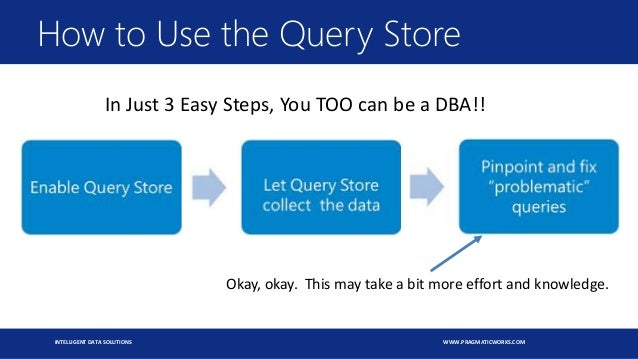 INTELLIGENT DATA SOLUTIONS WWW.PRAGMATICWORKS.COM How to Use the Query Store In Just 3 Easy Steps, You TOO can be a DBA!! ...