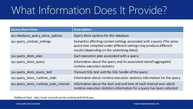 INTELLIGENT DATA SOLUTIONS WWW.PRAGMATICWORKS.COM What Information Does It Provide? *Additional Detail - https://msdn.micr...