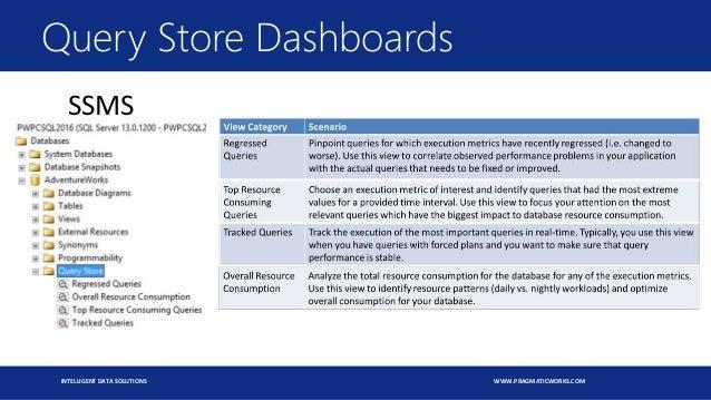 INTELLIGENT DATA SOLUTIONS WWW.PRAGMATICWORKS.COM Query Store Dashboards SSMS