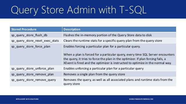 INTELLIGENT DATA SOLUTIONS WWW.PRAGMATICWORKS.COM Query Store Admin with T-SQL Stored Procedure Description sp_query_store...