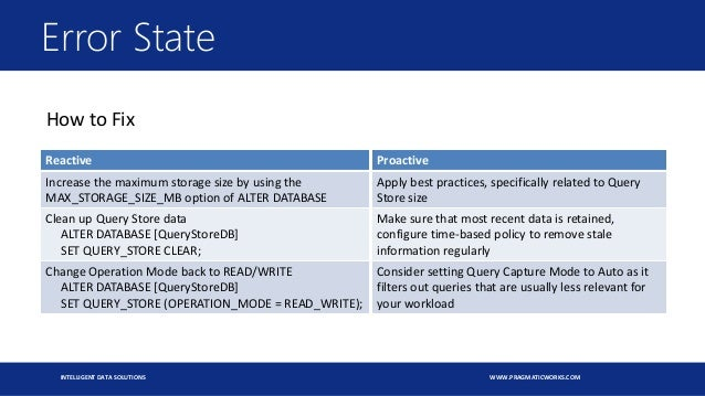 INTELLIGENT DATA SOLUTIONS WWW.PRAGMATICWORKS.COM Error State How to Fix Reactive Increase the maximum storage size by usi...