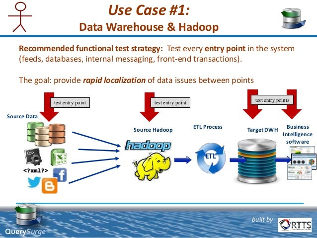 Testing Big Data: Automated Testing of Hadoop with QuerySurge