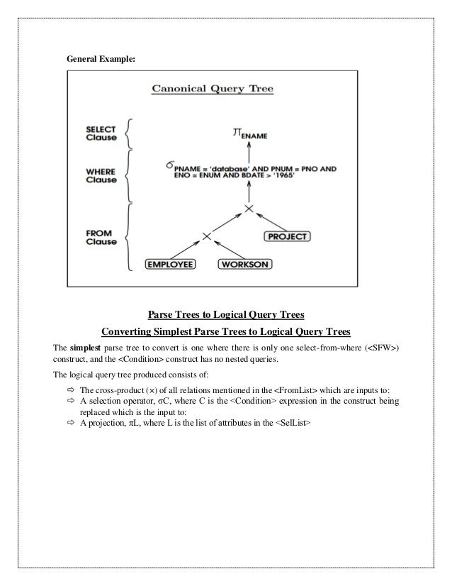 Query trees Slide 3