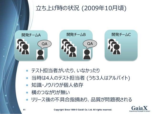 立ち上げ時の状況(2009年10月頃)  Copyright Since 1999 41 © GaiaX Co. Ltd. All rights reserved.  •テスト担当者がいたり、いなかったり  •当時は4人のテスト担当者(うち3人...