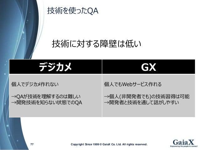 技術を使ったQA  技術に対する障壁は低い  Copyright Since 1999 77 © GaiaX Co. Ltd. All rights reserved.  デジカメ  GX  個人でデジカメ作れない  →QAが技術を理解するのは...