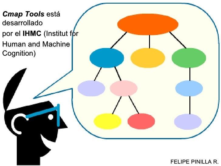 Cmap Tools  está desarrollado  por el  IHMC  (Institut for  Human and Machine Cognition) FELIPE PINILLA R.