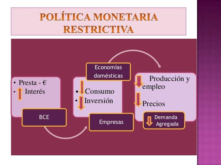 POLÍTICA MONETARIA EXPANSIVA <br />Demanda agregada<br />