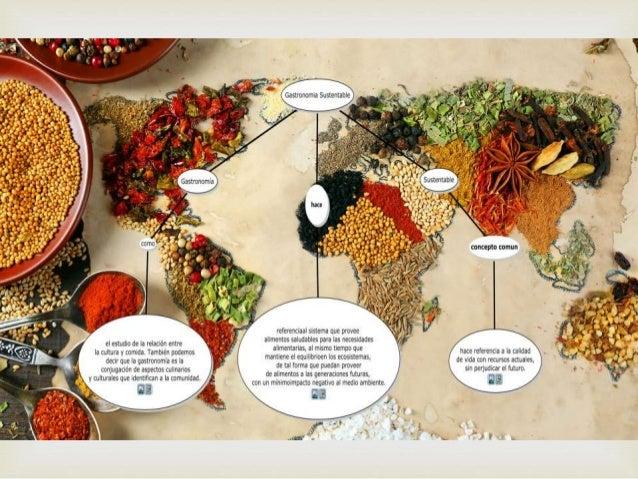 Qu es la gastronom a sustentable for Que es la comida molecular
