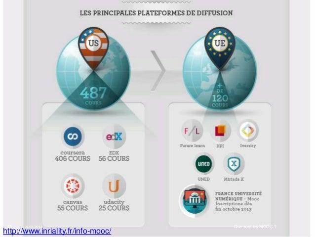10  24/01/2014  Institut Mines-Télécom  http://www.inriality.fr/info-mooc/  Que sont les MOOC ?