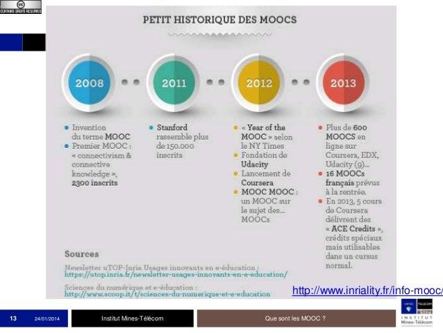 http://www.inriality.fr/info-mooc/ 13  24/01/2014  Institut Mines-Télécom  Que sont les MOOC ?