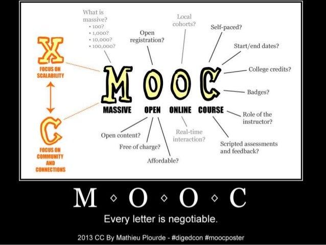 14  24/01/2014  Institut Mines-Télécom  Que sont les MOOC ?