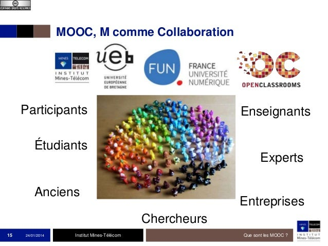 MOOC, M comme Collaboration  FUN  Participants  Enseignants  Étudiants Experts Anciens  Entreprises Chercheurs  15  24/01/...