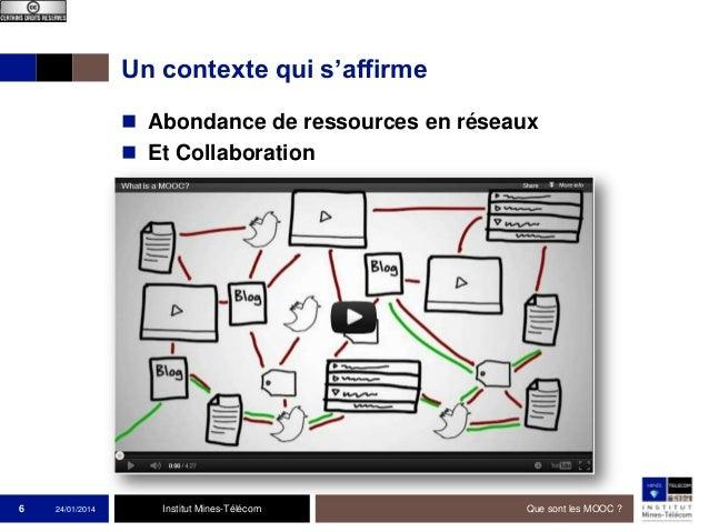 Un contexte qui s'affirme  Abondance de ressources en réseaux  Et Collaboration  6  24/01/2014  Institut Mines-Télécom  ...