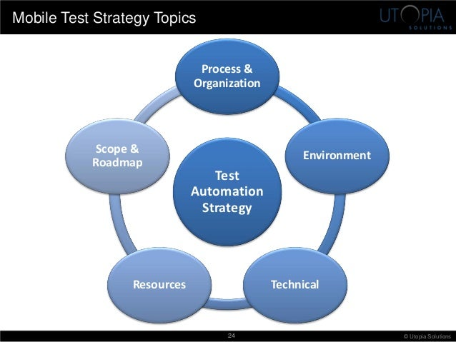 Building a Test Automation Strategy for Success