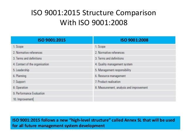 Tl 9000 requirements handbook