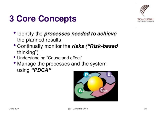 3 Core Concepts June 2014 (c) TCA Global 2014 25 • Identify the processes needed to achieve the planned results • Continua...