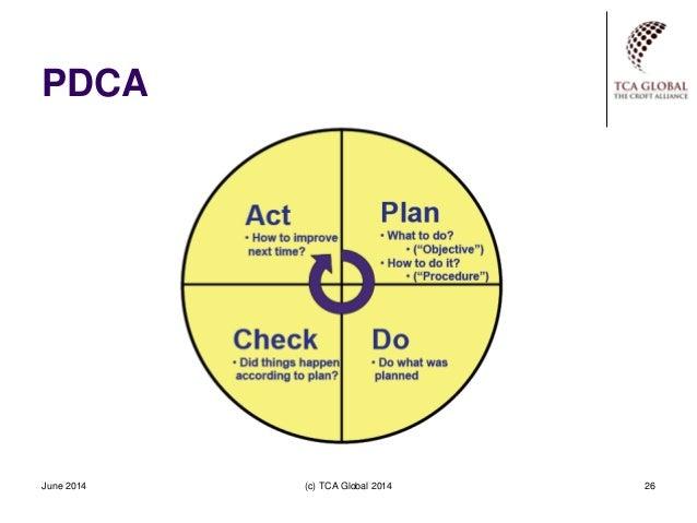 PDCA June 2014 (c) TCA Global 2014 26