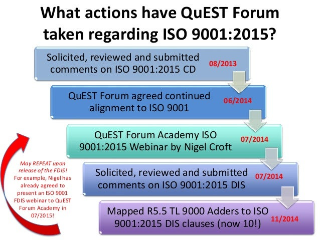 What actions have QuEST Forum taken regarding ISO 9001:2015? Solicited, reviewed and submitted comments on ISO 9001:2015 C...