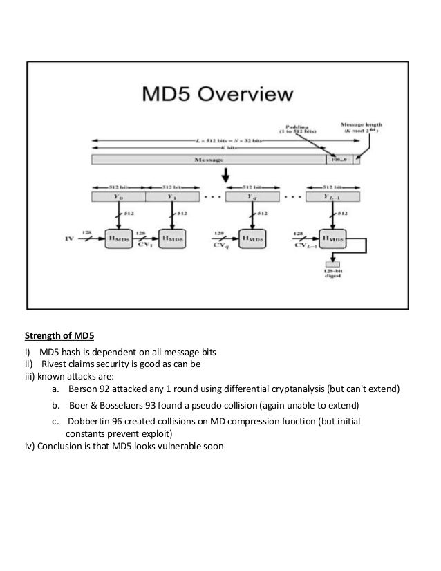 Strength of MD5 i) MD5 hash is dependent on all message bits ii) Rivest claims security is good as can be iii) known attac...
