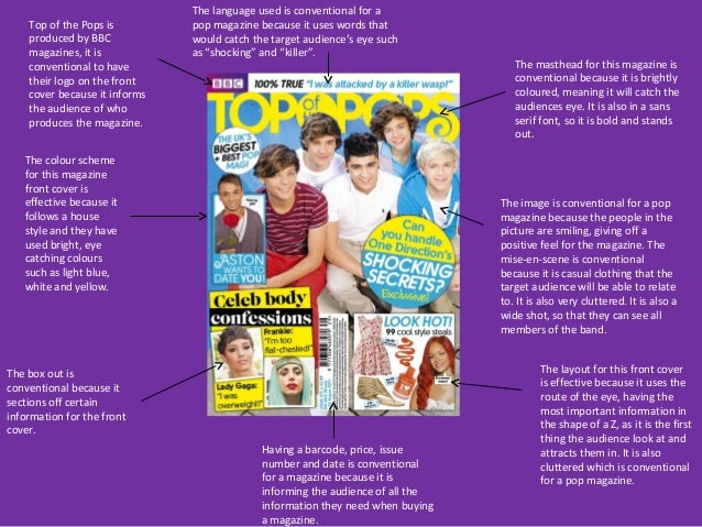 The language used is conventional for a    Top of the Pops is         pop magazine because it uses words that    produced ...