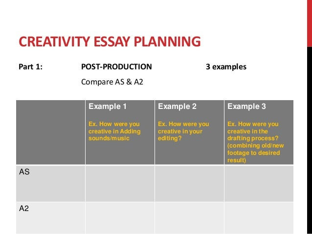 question a essay plans creativity essay