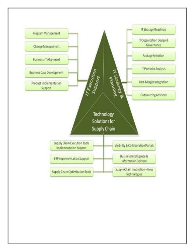 Organizational Behavior Question 3