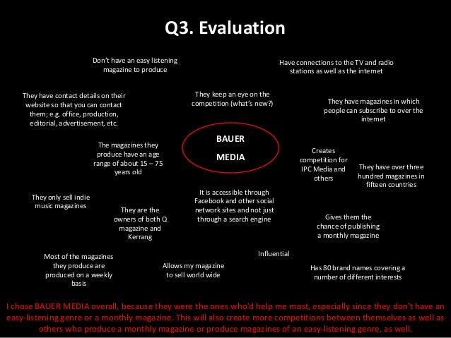 Q3. Evaluation                              Don't have an easy listening                                 Have connections ...