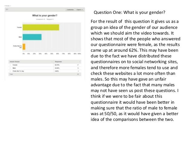 For the result of this question it gives us as a group an idea of the gender of our audience which we should aim the video...