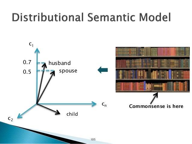 θ c1 child husband spouse cn c2 Works as a semantic ranking function 106