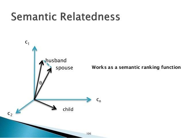 Query Planner Ƭ-Space Large-scale unstructured data Commonsense knowledge Database Distributional semantics Core semantic ...