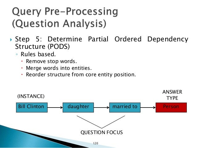  Step 5: Determine Partial Ordered Dependency Structure (PODS) ◦ Rules based.  Remove stop words.  Merge words into ent...