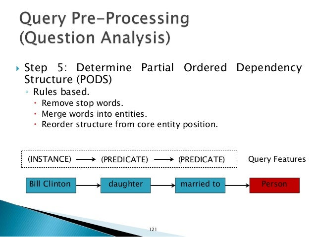  Map query features into a query plan.  A query plan contains a sequence of: ◦ Search operations. ◦ Navigation operation...
