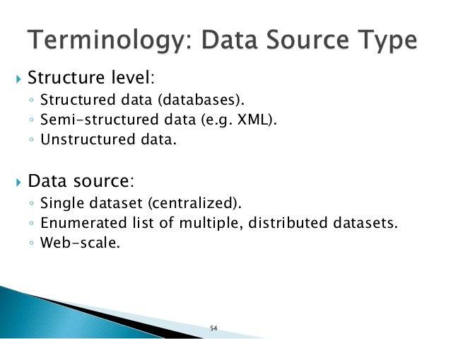  Domain Scope: ◦ Open Domain ◦ Domain specific  Data Type: ◦ Text ◦ Image ◦ Sound ◦ Video  Multi-modal QA 55