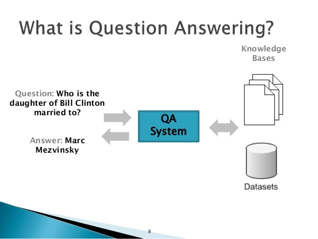 8 QA System Knowledge Bases Question: Who is the daughter of Bill Clinton married to? Answer: Marc Mezvinsky