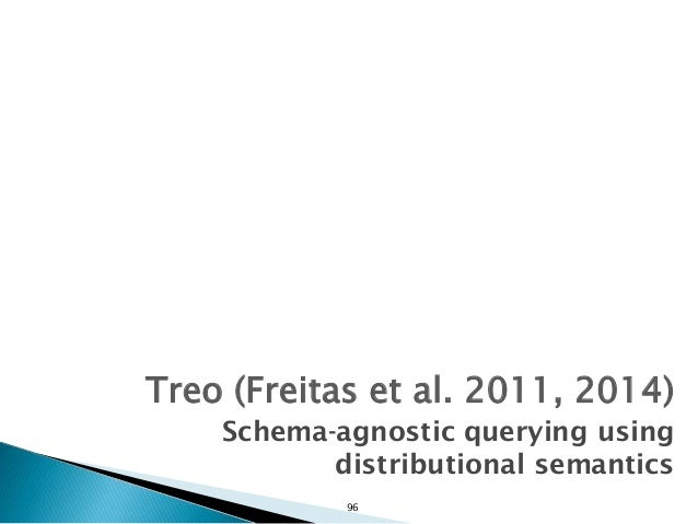  Key contributions: ◦ Distributional semantic relatedness matching model. ◦ Compositional-distributional model for QA.  ...