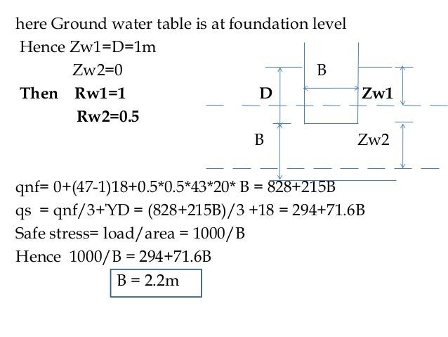 here Ground water table is at foundation level Hence Zw1=D=1m Zw2=0 B Then Rw1=1 D Zw1 Rw2=0.5 B Zw2 qnf= 0+(47-1)18+0.5*0...