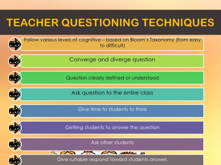 Questioning for critical and creative thinking