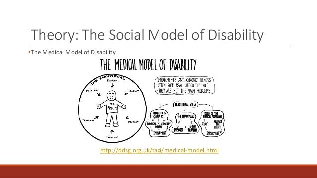 contrast between social model and medical Biomedical and social model of health health is a state of complete physical, mental and social well-being and not merely the absence of disease and.