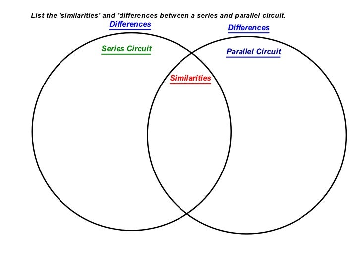 series and parallel circuits venn diagram rh slideshare net Parallel Circuit with Two Bulbs Closed Parallel Circuit