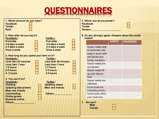 QUESTIONNAIRES 1. Which account do you have? Facebook Twitter Both 2. How often do you log in? Facebook:- Twitter:- Everyd...