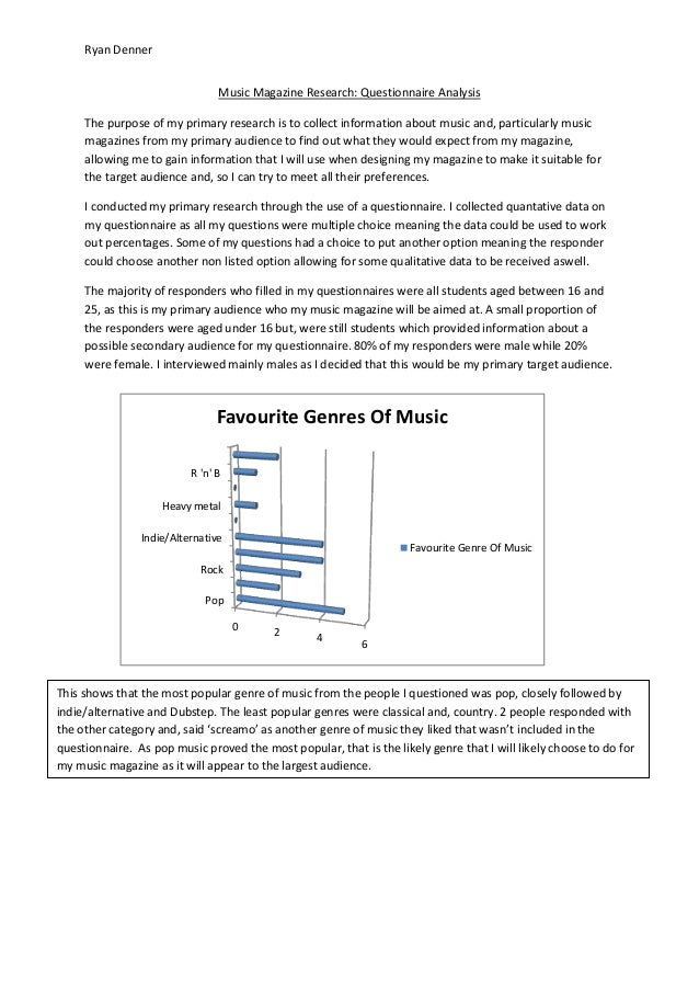Ryan Denner                                Music Magazine Research: Questionnaire Analysis     The purpose of my primary r...