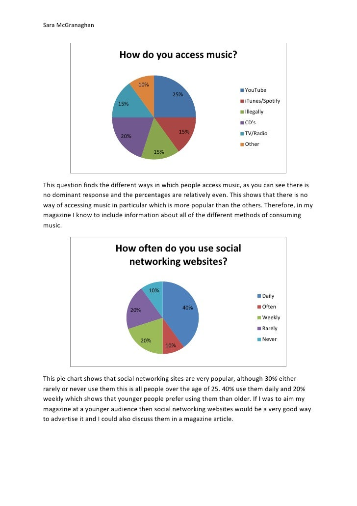 essay based on pie chart You can be given two pie charts to compare in ielts writing task 1 i was writing this essay before the test day the pie graph illustrates that dominant energy sources used in usa are oil, natural gas,coal, hydroelectric power and nuclear power in 1980 and 1990.