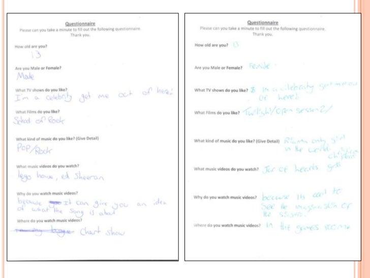 Questionnaire presentation